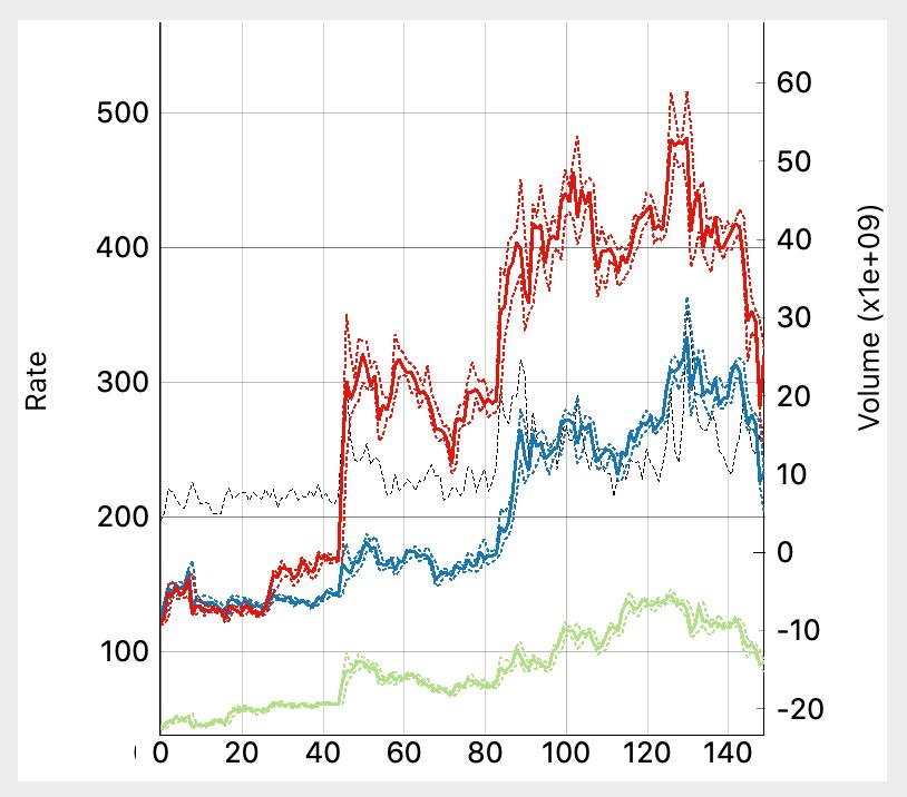 btc rinkos python api