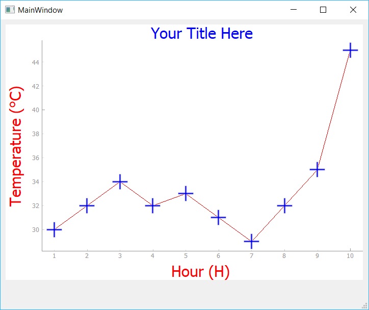 Add Axis Labels